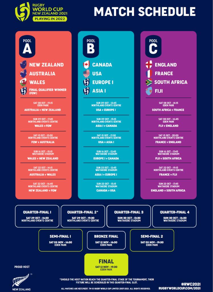 Women's RWC 2021 (2022) Revised Schedule